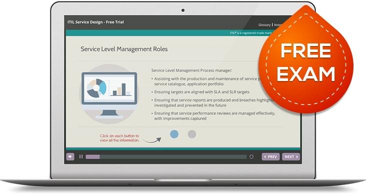 ITIL® Service Design (SD) e-Learning