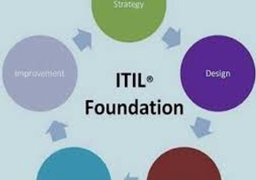 ITIL®  V4 foundation