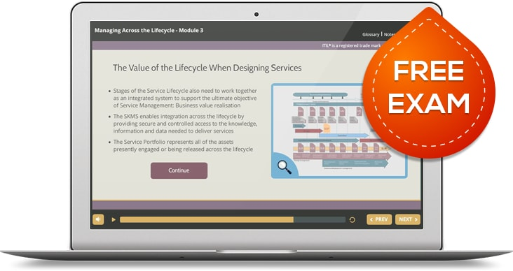 ITIL® Managing Across the Lifecycle (MALC) e-Learning
